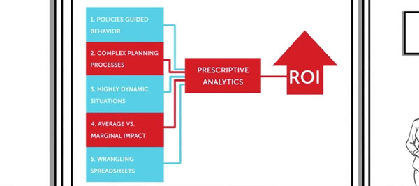 Are You Ready for Prescriptive Analytics?